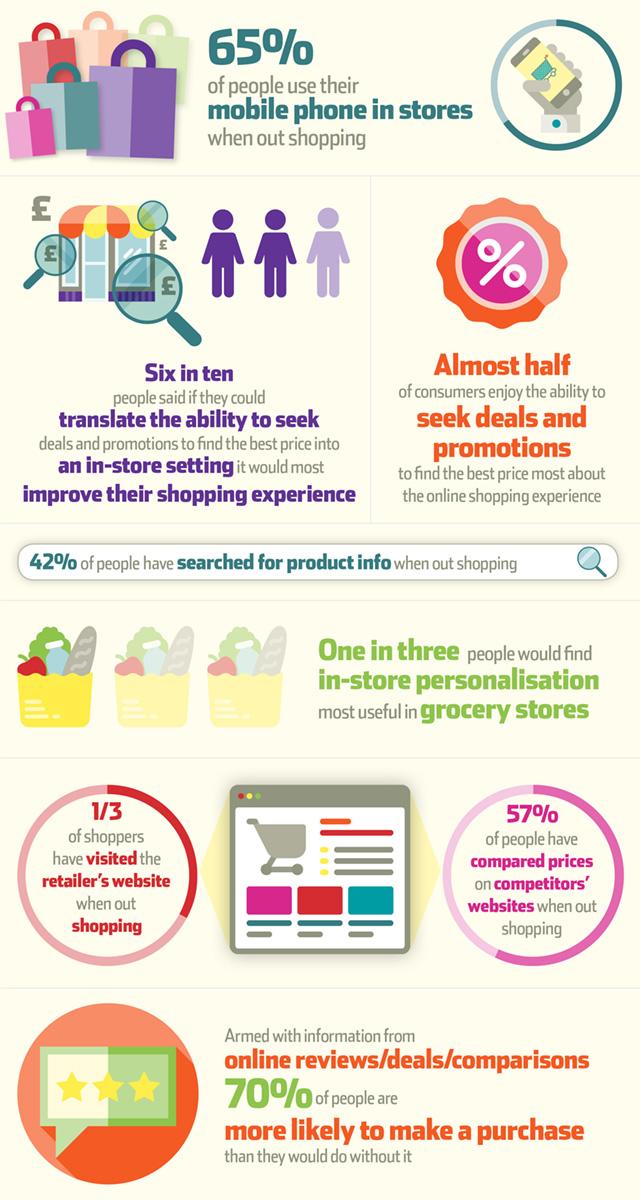 GE infographic